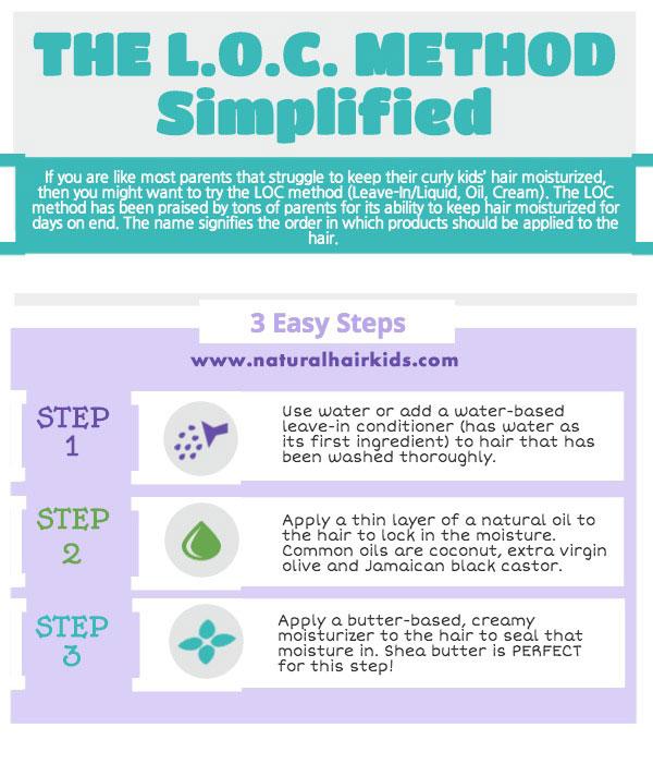 LOC-method-simplified